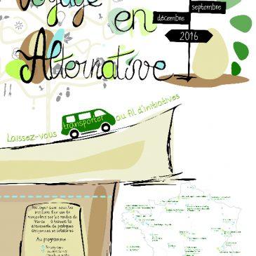 Voyage en Alternative de Claire et Helaine